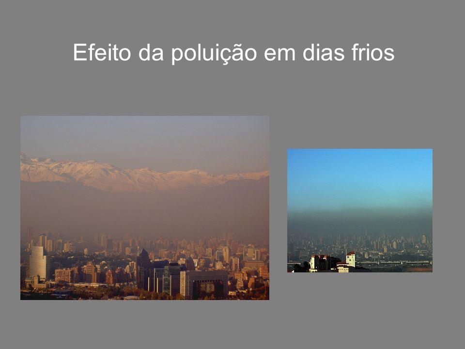 Efeito da poluição em dias frios