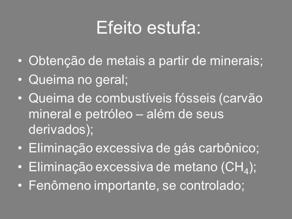 Efeito estufa: Obtenção de metais a partir de minerais; Queima no geral; Queima de combustíveis fósseis (carvão mineral e petróleo – além de seus deri