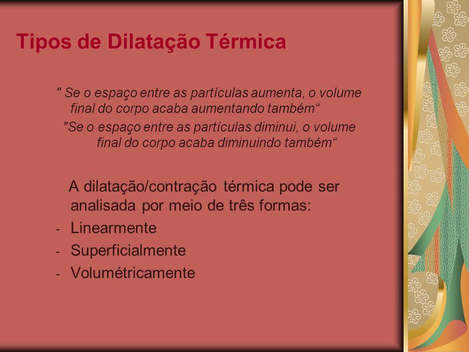 Tipos de Dilatação Térmica