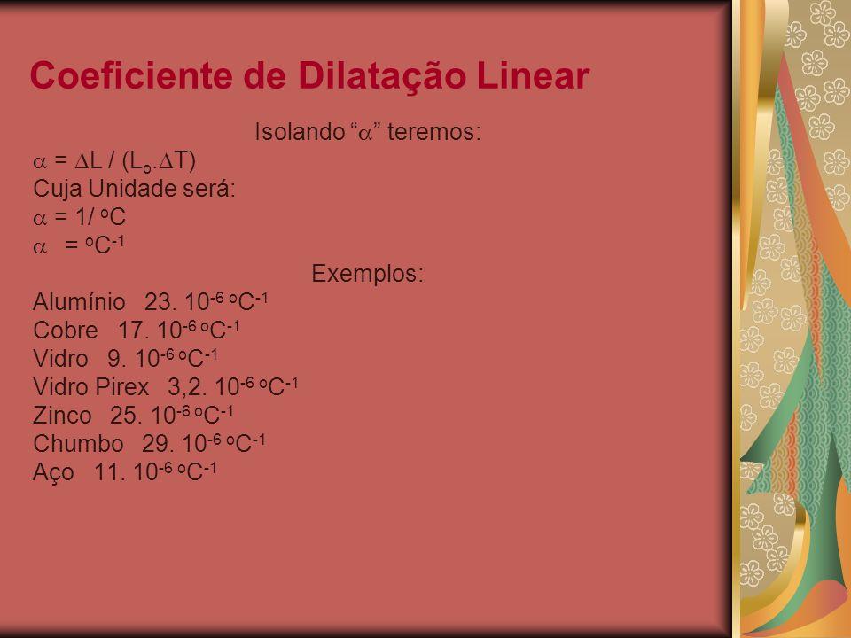 Coeficiente de Dilatação Linear Isolando teremos: = L / (L o. T) Cuja Unidade será: = 1/ o C = o C -1 Exemplos: Alumínio 23. 10 -6 o C -1 Cobre 17. 10