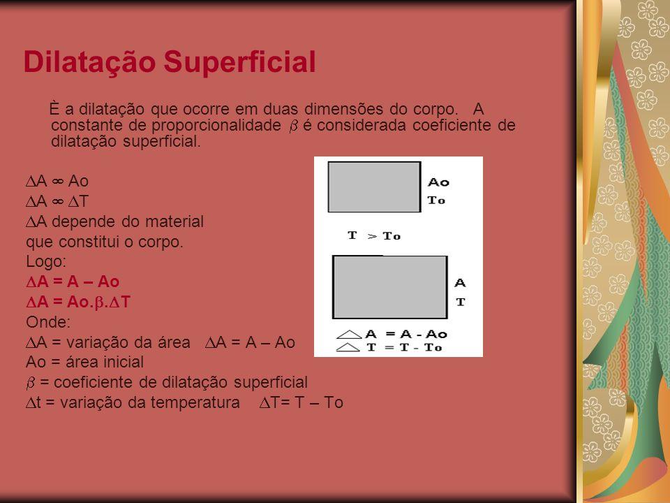 Dilatação Superficial È a dilatação que ocorre em duas dimensões do corpo. A constante de proporcionalidade é considerada coeficiente de dilatação sup