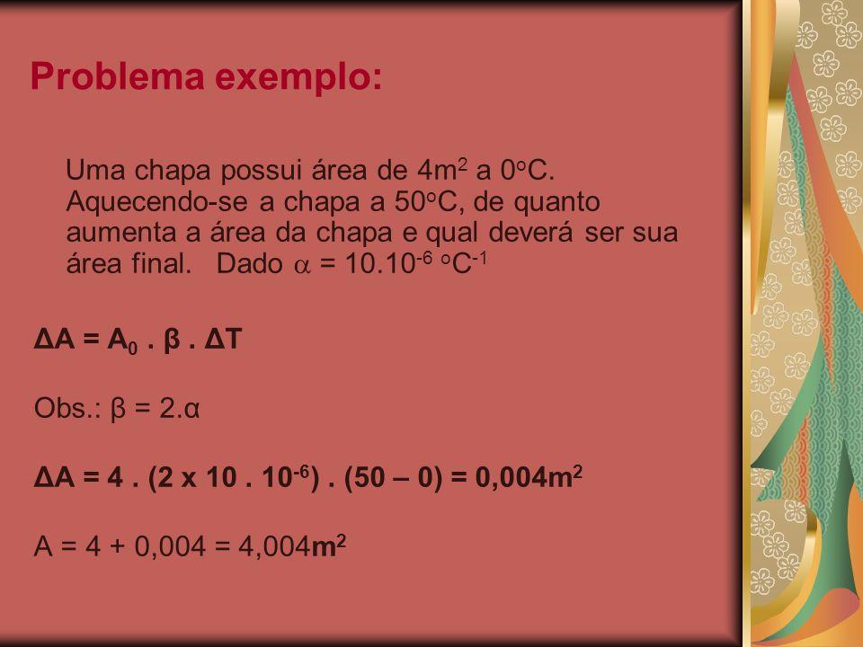 Problema exemplo: Uma chapa possui área de 4m 2 a 0 o C. Aquecendo-se a chapa a 50 o C, de quanto aumenta a área da chapa e qual deverá ser sua área f