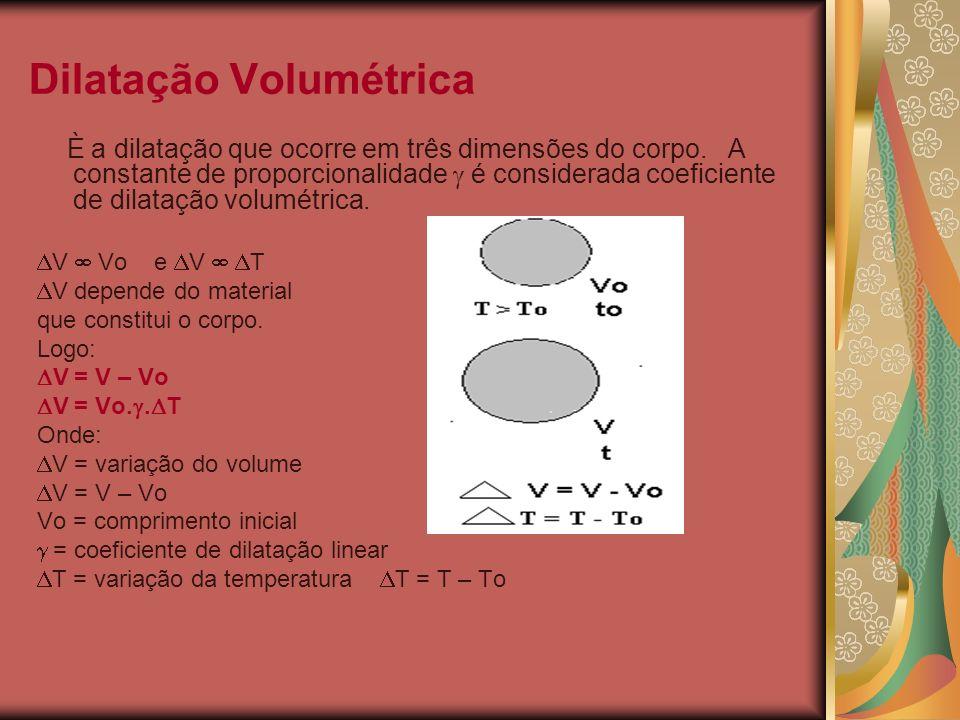 Dilatação Volumétrica È a dilatação que ocorre em três dimensões do corpo. A constante de proporcionalidade é considerada coeficiente de dilatação vol