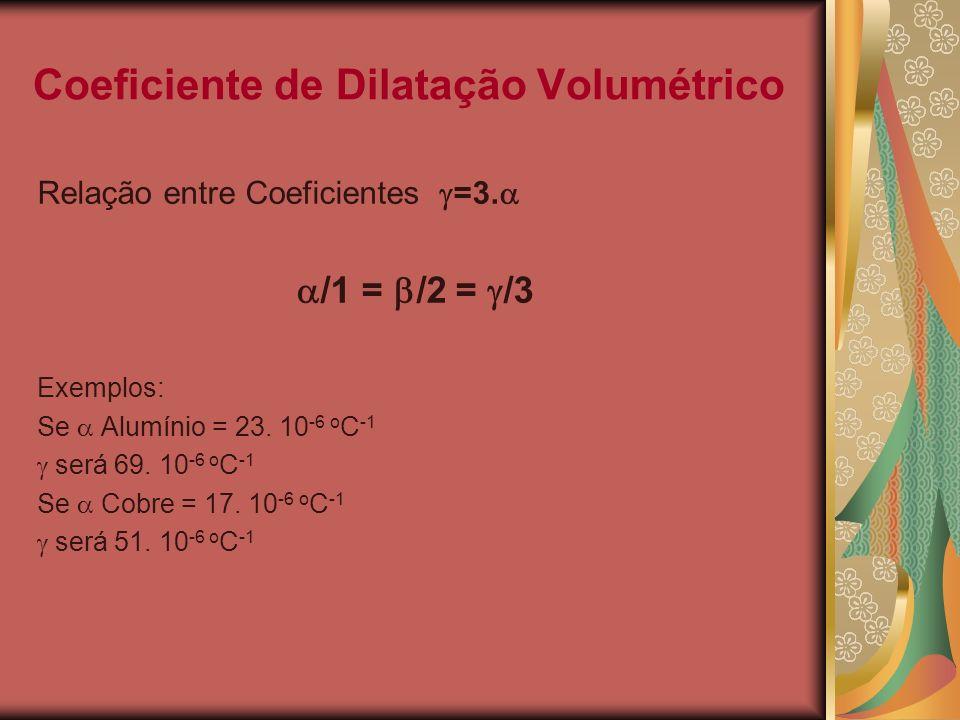 Coeficiente de Dilatação Volumétrico Relação entre Coeficientes =3. /1 = /2 = /3 Exemplos: Se Alumínio = 23. 10 -6 o C -1 será 69. 10 -6 o C -1 Se Cob