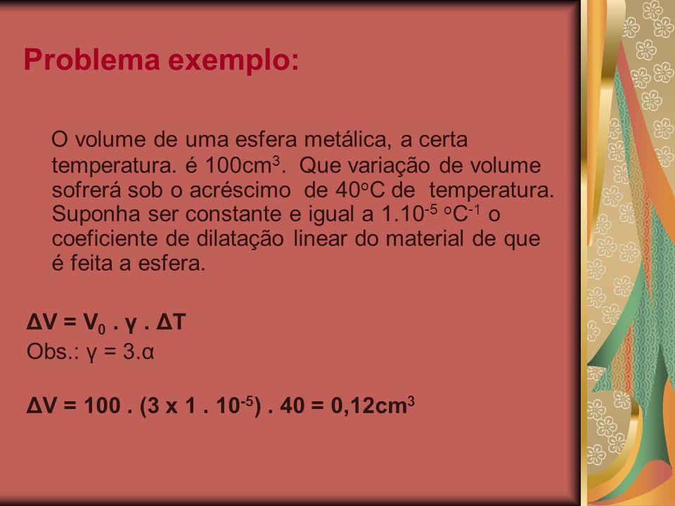 Problema exemplo: O volume de uma esfera metálica, a certa temperatura. é 100cm 3. Que variação de volume sofrerá sob o acréscimo de 40 o C de tempera
