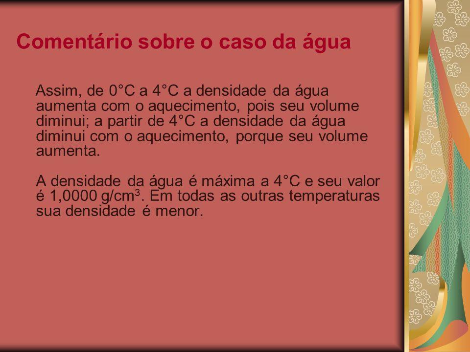 Comentário sobre o caso da água Assim, de 0°C a 4°C a densidade da água aumenta com o aquecimento, pois seu volume diminui; a partir de 4°C a densidad