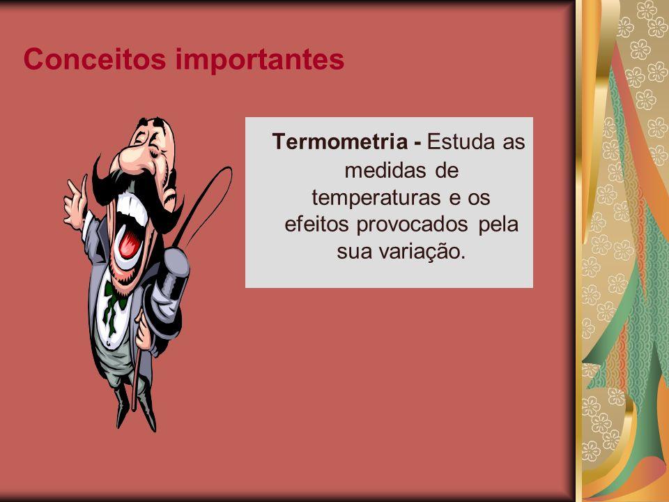 Dilatação Térmica Salvo algumas exceções, todos os corpos, quer sejam sólidos, líquidos ou gasosos, dilatam-se quando a sua temperatura aumenta.