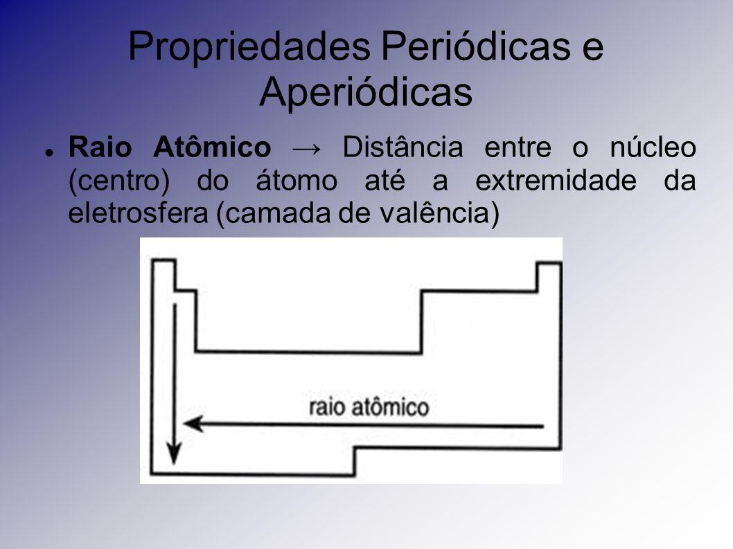 Propriedades Periódicas e Aperiódicas Raio Atômico Distância entre o núcleo (centro) do átomo até a extremidade da eletrosfera (camada de valência)
