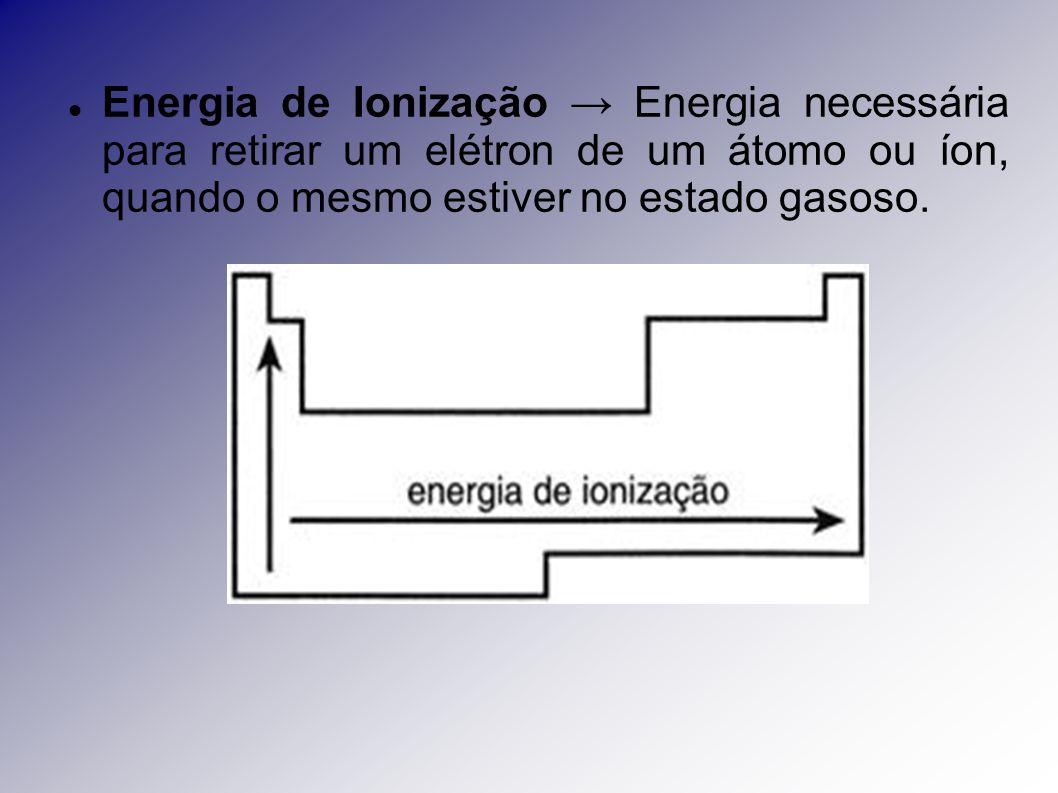Energia de Ionização Energia necessária para retirar um elétron de um átomo ou íon, quando o mesmo estiver no estado gasoso.