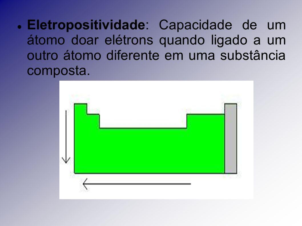 Eletropositividade: Capacidade de um átomo doar elétrons quando ligado a um outro átomo diferente em uma substância composta.