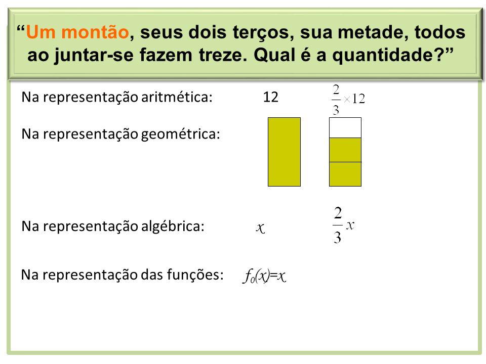 Na representação geométrica: Na representação aritmética: Um montão, seus dois terços, sua metade, todos ao juntar-se fazem treze. Qual é a quantidade