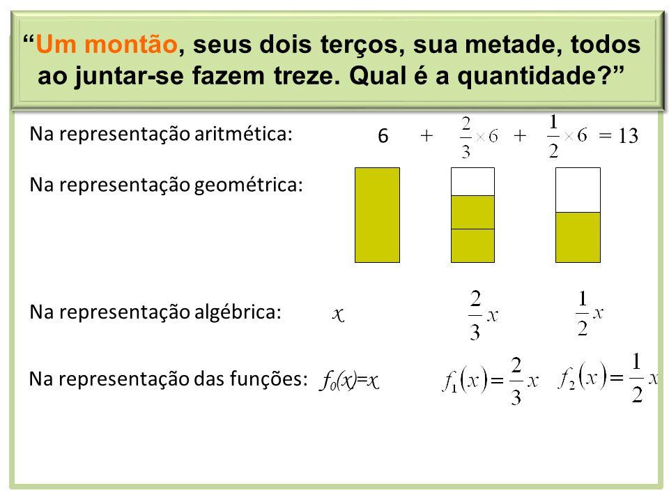 Na representação geométrica: Na representação aritmética: 6 Na representação das funções: f 0 (x)=x ++ = 13 Na representação algébrica: x Um montão, s
