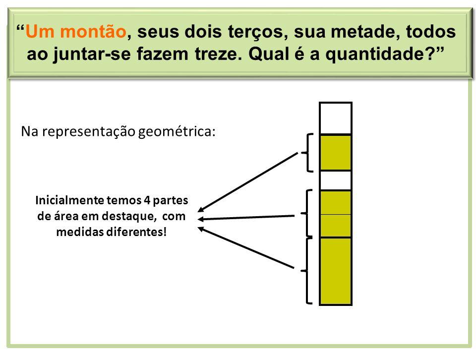 Na representação geométrica: Inicialmente temos 4 partes de área em destaque, com medidas diferentes! Um montão, seus dois terços, sua metade, todos a