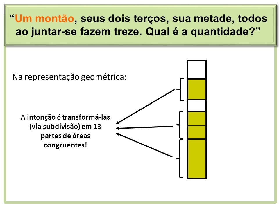 Na representação geométrica: A intenção é transformá-las (via subdivisão) em 13 partes de áreas congruentes! Um montão, seus dois terços, sua metade,