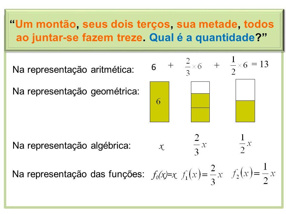 Na representação geométrica: Na representação aritmética: Na representação das funções: f 0 (x)=x Na representação algébrica: x Um montão, seus dois t