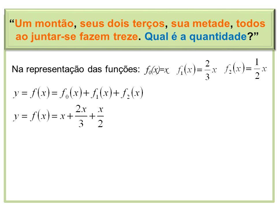 Na representação das funções: f 0 (x)=x