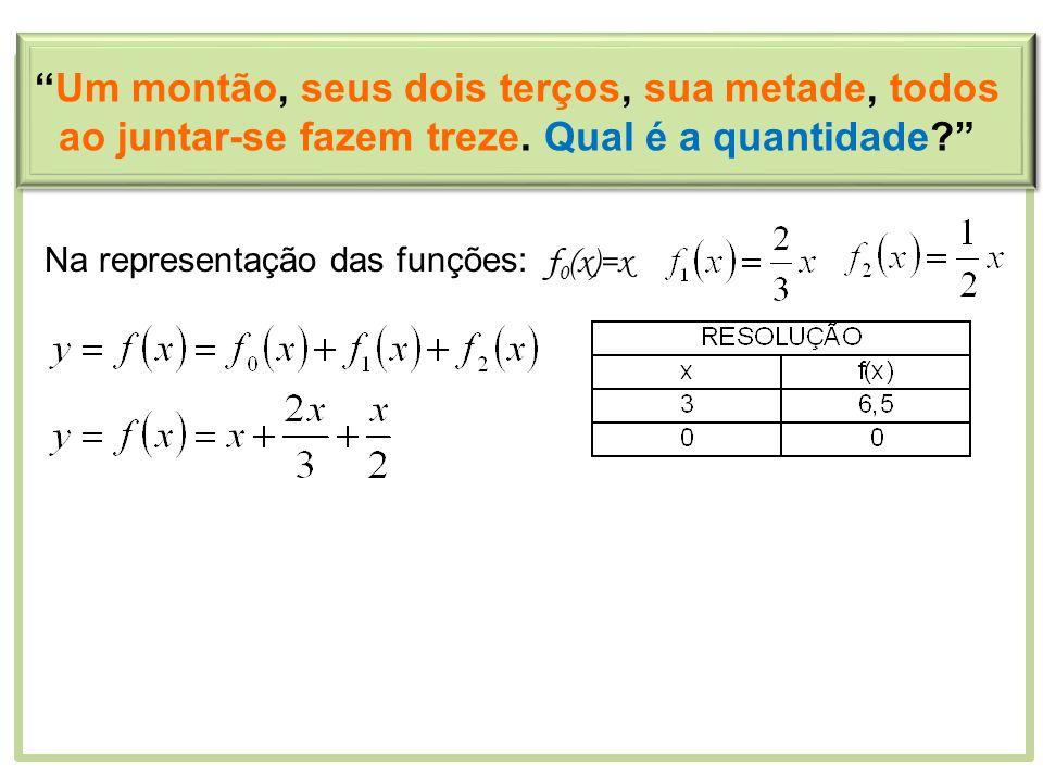 Um montão, seus dois terços, sua metade, todos ao juntar-se fazem treze. Qual é a quantidade? Na representação das funções: f 0 (x)=x