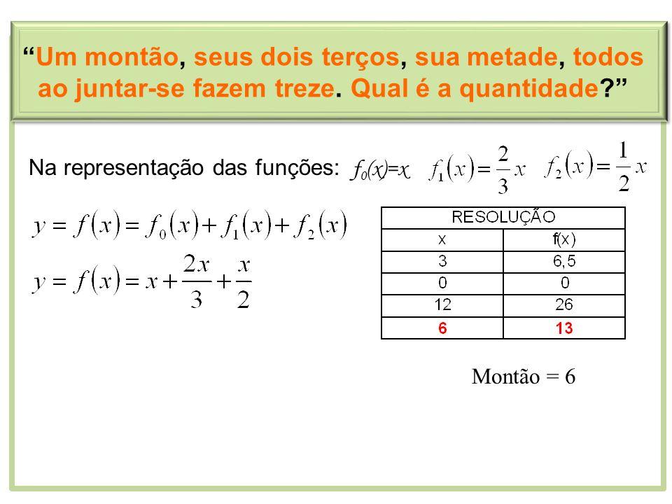 Montão = 6 Um montão, seus dois terços, sua metade, todos ao juntar-se fazem treze. Qual é a quantidade? Na representação das funções: f 0 (x)=x