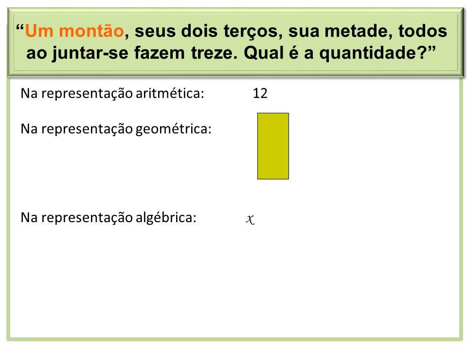 Na representação geométrica: Na representação aritmética: Na representação das funções: f 0 (x)=x Na representação algébrica: x Um montão, seus dois terços, sua metade, todos ao juntar-se fazem treze.