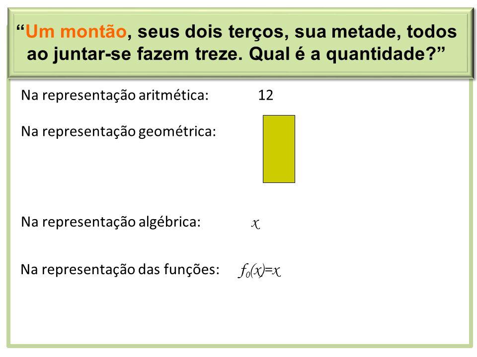 Na representação geométrica: Na representação aritmética:12 Um montão, seus dois terços, sua metade, todos ao juntar-se fazem treze. Qual é a quantida