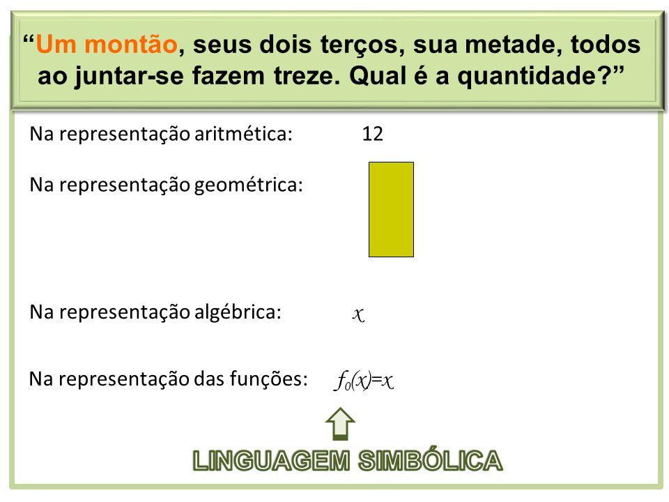 Na representação geométrica: Na representação aritmética: 1 Um montão, seus dois terços, sua metade, todos ao juntar-se fazem treze. Qual é a quantida