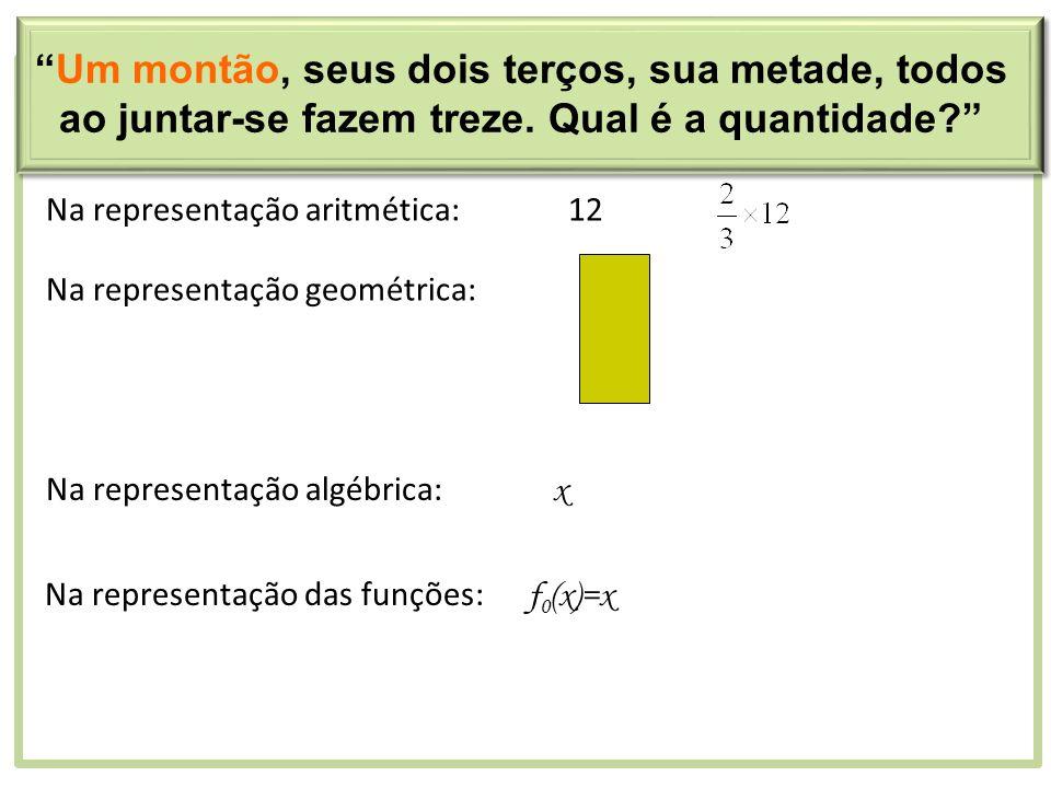 Representação gráfica: 3 6,5 (0,0) 12 26 x f(x) Um montão, seus dois terços, sua metade, todos ao juntar-se fazem treze.