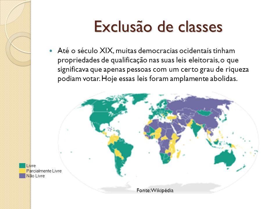 Exclusão Étnica Muitas sociedades no passado negaram a pessoas o direito de votar baseadas no grupo étnico.