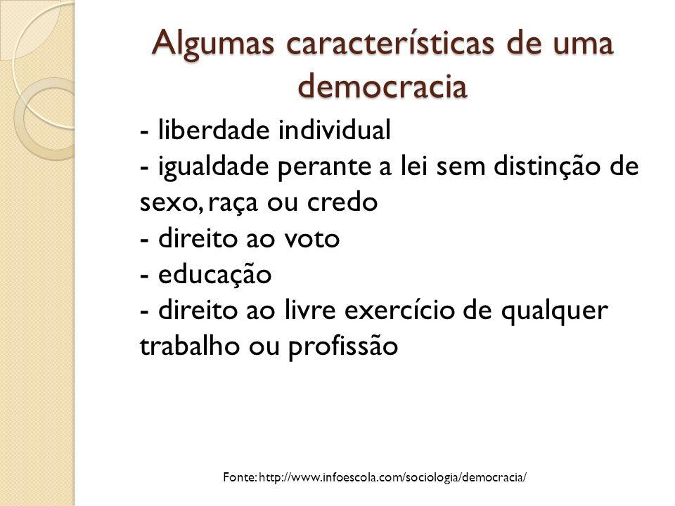 Democracia no Brasil Nosso país segue o sistema de democracia representativa.