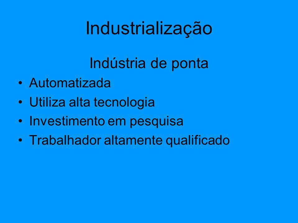 Indústria de ponta Automatizada Utiliza alta tecnologia Investimento em pesquisa Trabalhador altamente qualificado