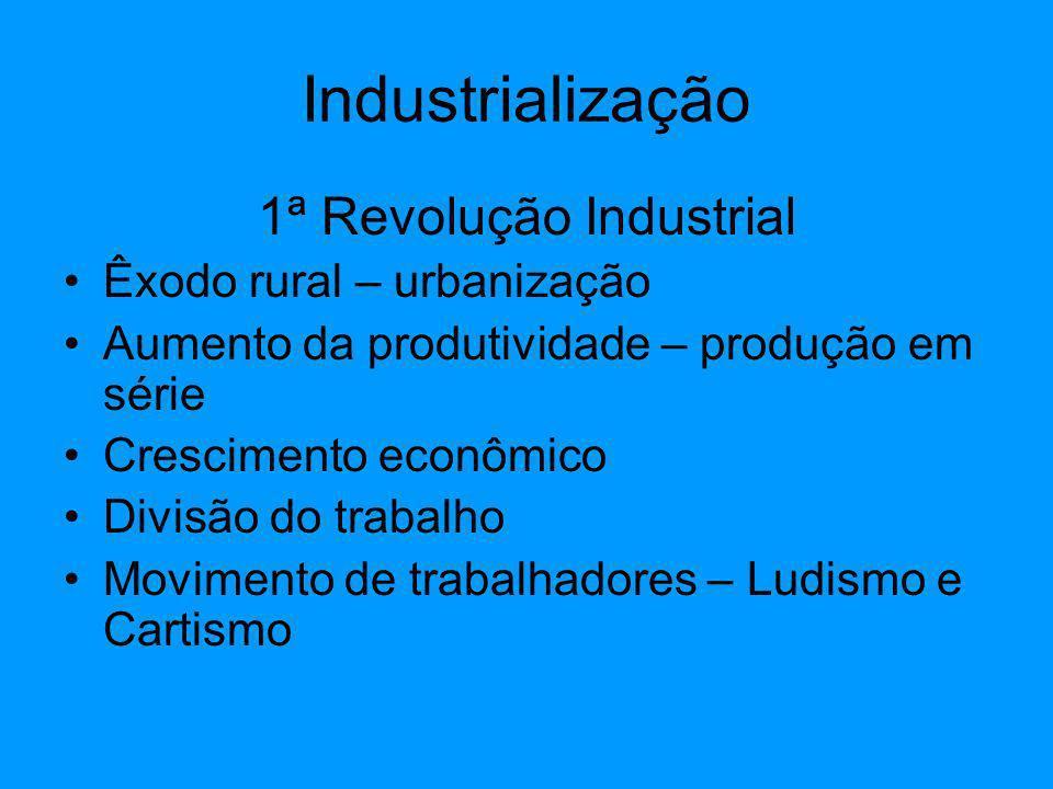 Industrialização 1ª Revolução Industrial Êxodo rural – urbanização Aumento da produtividade – produção em série Crescimento econômico Divisão do traba