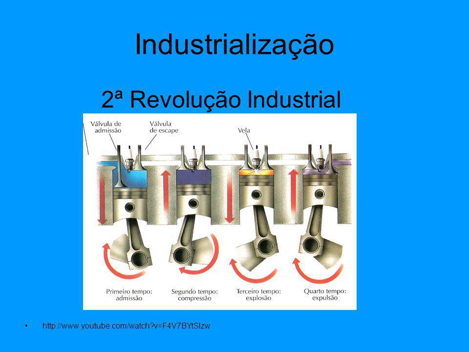 Industrialização 2ª Revolução Industrial http://www.youtube.com/watch?v=F4V7BYtSlzw