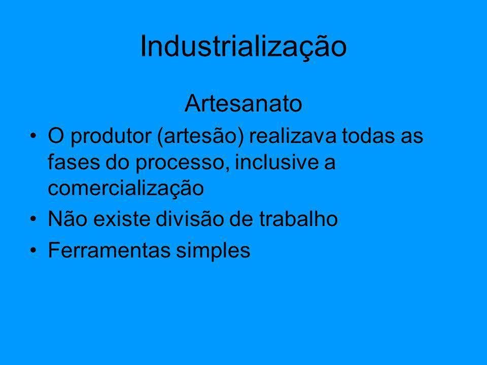 Industrialização Artesanato O produtor (artesão) realizava todas as fases do processo, inclusive a comercialização Não existe divisão de trabalho Ferr