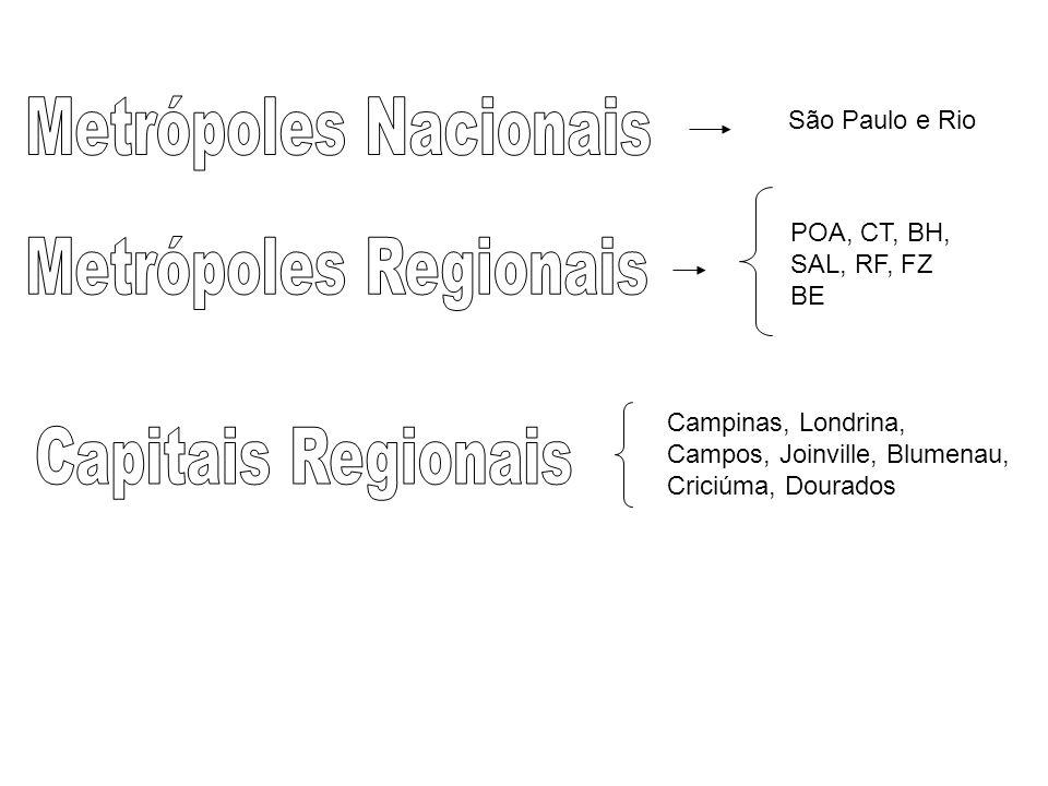 São Paulo e Rio POA, CT, BH, SAL, RF, FZ BE Campinas, Londrina, Campos, Joinville, Blumenau, Criciúma, Dourados