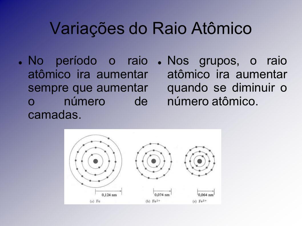 Variações do Raio Atômico No período o raio atômico ira aumentar sempre que aumentar o número de camadas. Nos grupos, o raio atômico ira aumentar quan