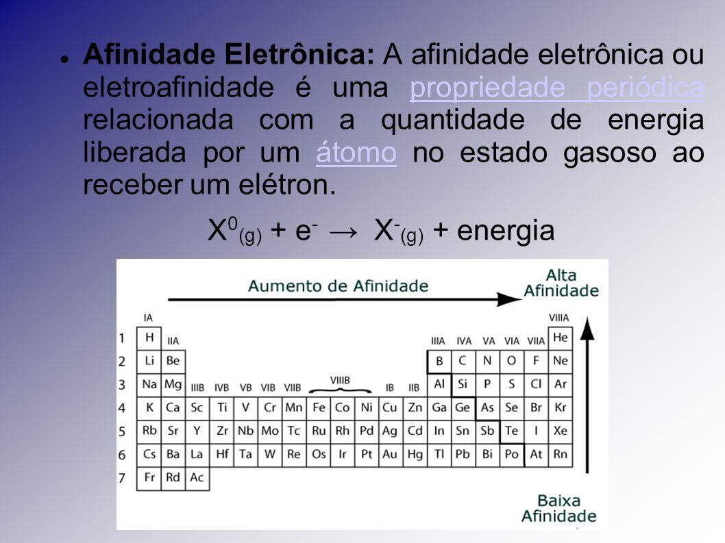 Afinidade Eletrônica: A afinidade eletrônica ou eletroafinidade é uma propriedade periódica relacionada com a quantidade de energia liberada por um át