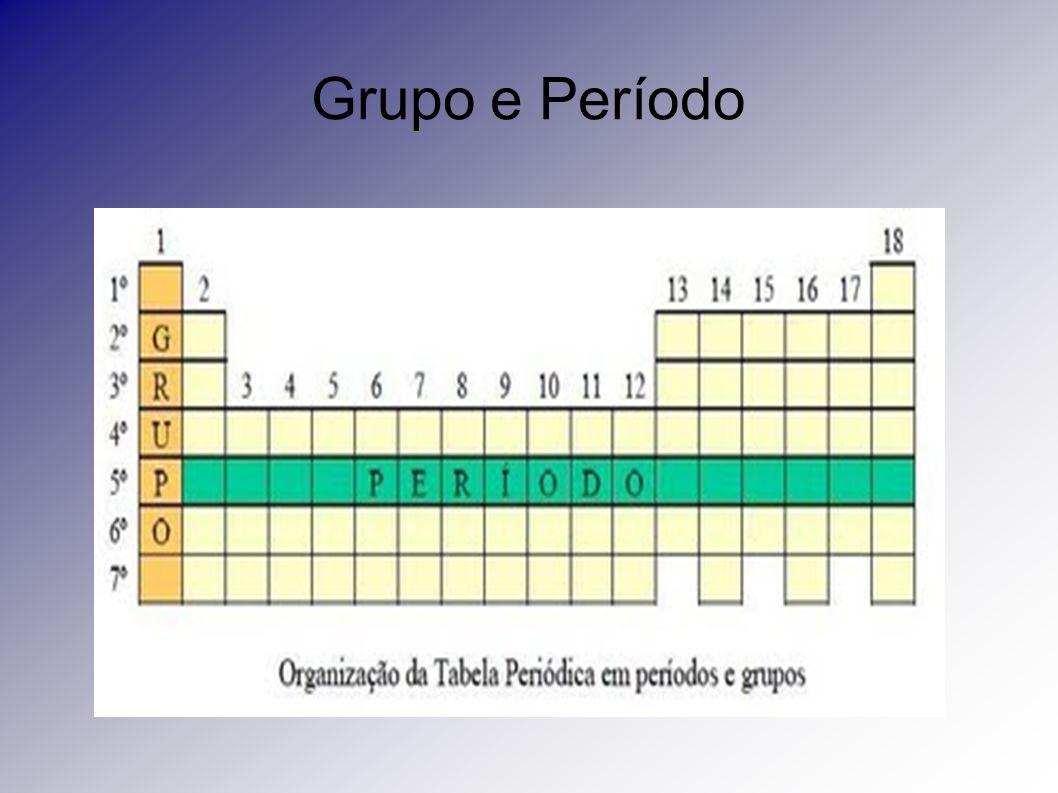 Grupo e Período
