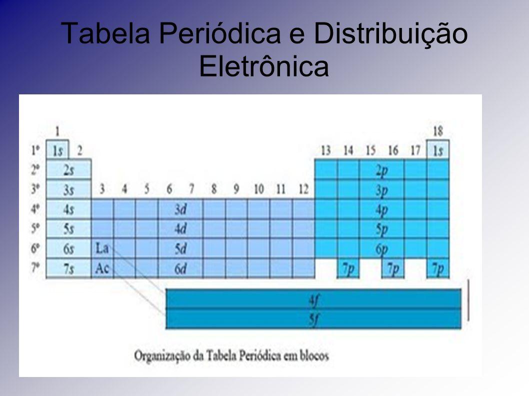 Tabela Periódica e Distribuição Eletrônica