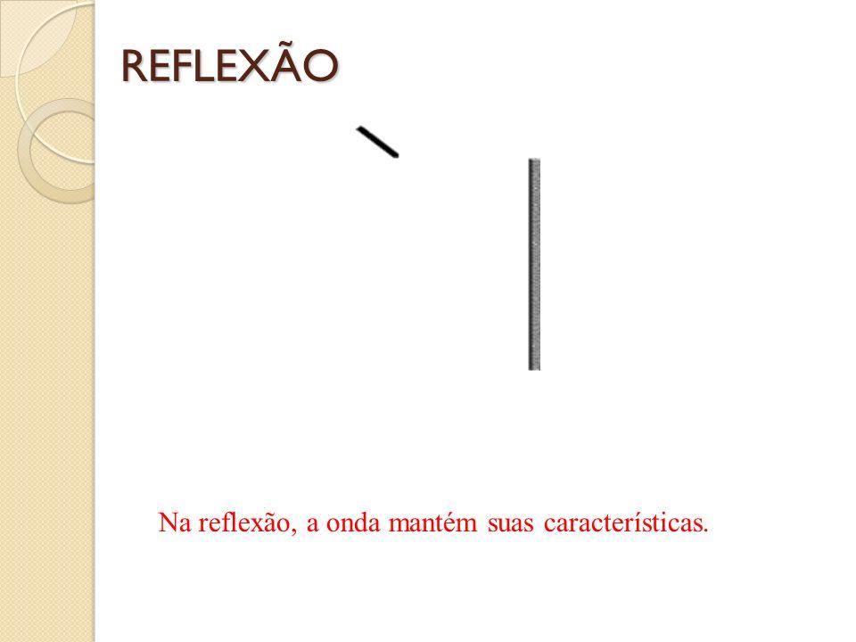 REFLEXÃO Na reflexão, a onda mantém suas características.