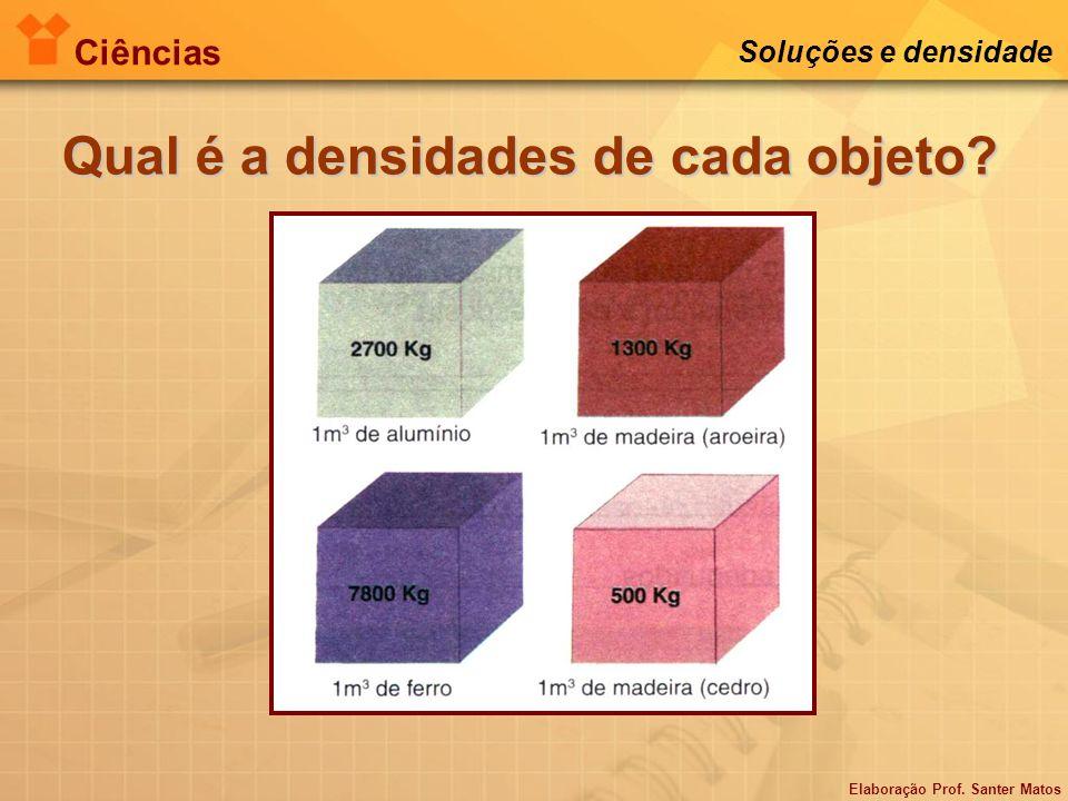 Elaboração Prof. Santer Matos Ciências Soluções e densidade Qual é a densidades de cada objeto?