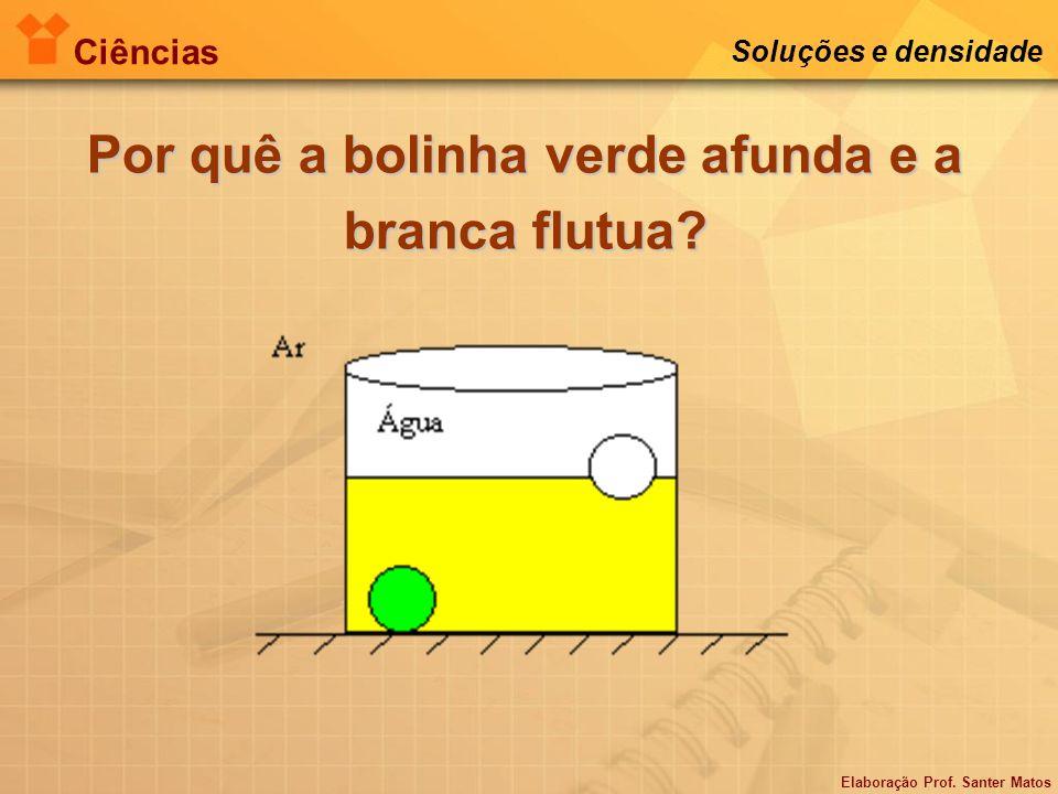 Elaboração Prof. Santer Matos Ciências Soluções e densidade Por quê a bolinha verde afunda e a branca flutua?