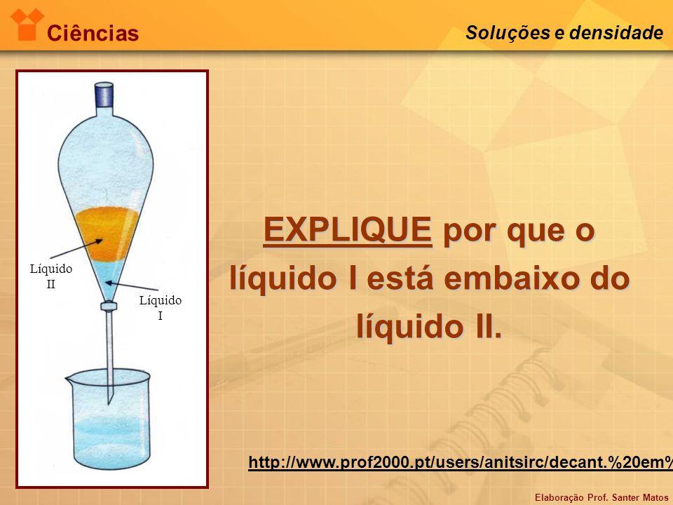 Elaboração Prof. Santer Matos Ciências Soluções e densidade EXPLIQUE por que o líquido I está embaixo do líquido II. http://www.prof2000.pt/users/anit