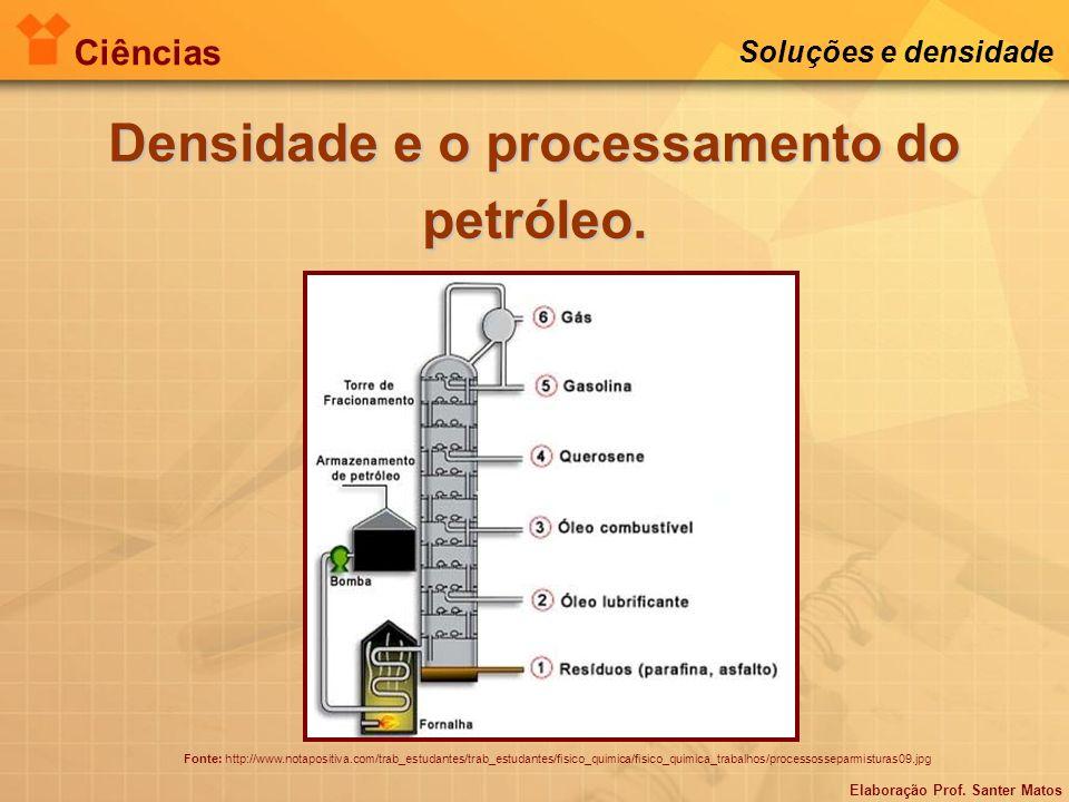 Elaboração Prof. Santer Matos Ciências Soluções e densidade Densidade e o processamento do petróleo. Fonte: http://www.notapositiva.com/trab_estudante
