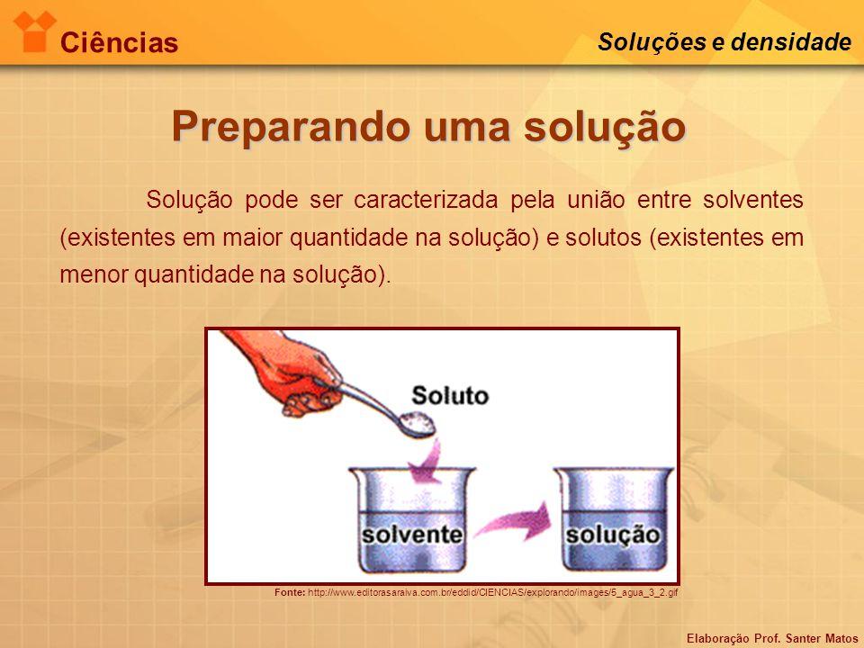 Elaboração Prof. Santer Matos Ciências Soluções e densidade Preparando uma solução Fonte: http://www.editorasaraiva.com.br/eddid/CIENCIAS/explorando/i