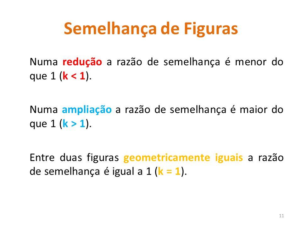 Semelhança de Figuras Numa redução a razão de semelhança é menor do que 1 (k < 1). Numa ampliação a razão de semelhança é maior do que 1 (k > 1). Entr