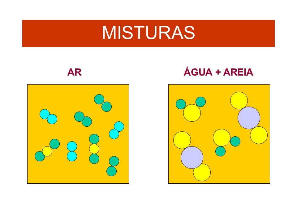 MISTURAS ÁGUA + AREIAAR