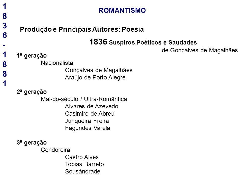ROMANTISMO 1836-18811836-1881 Produção e Principais Autores: Poesia 1836 Suspiros Poéticos e Saudades de Gonçalves de Magalhães 1ª geração Nacionalist