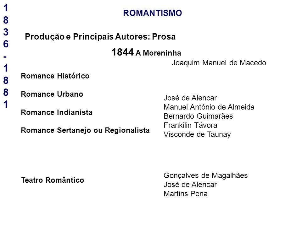 ROMANTISMO 1836-18811836-1881 Produção e Principais Autores: Prosa 1844 A Moreninha Joaquim Manuel de Macedo Romance Histórico Romance Urbano Romance