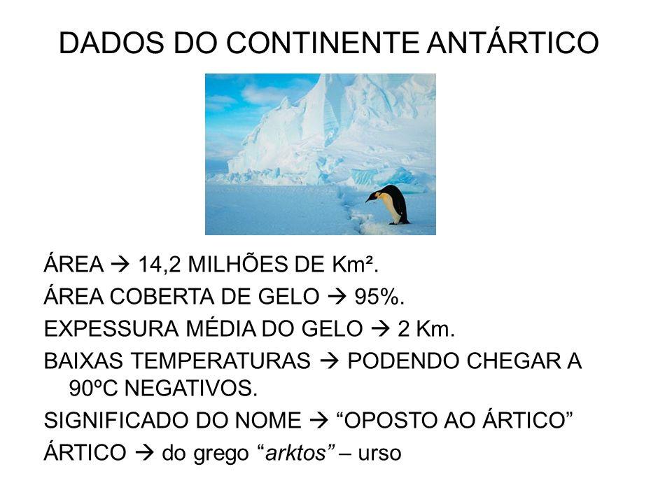 DADOS DO CONTINENTE ANTÁRTICO ÁREA 14,2 MILHÕES DE Km². ÁREA COBERTA DE GELO 95%. EXPESSURA MÉDIA DO GELO 2 Km. BAIXAS TEMPERATURAS PODENDO CHEGAR A 9