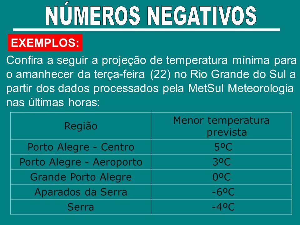 Confira a seguir a projeção de temperatura mínima para o amanhecer da terça-feira (22) no Rio Grande do Sul a partir dos dados processados pela MetSul