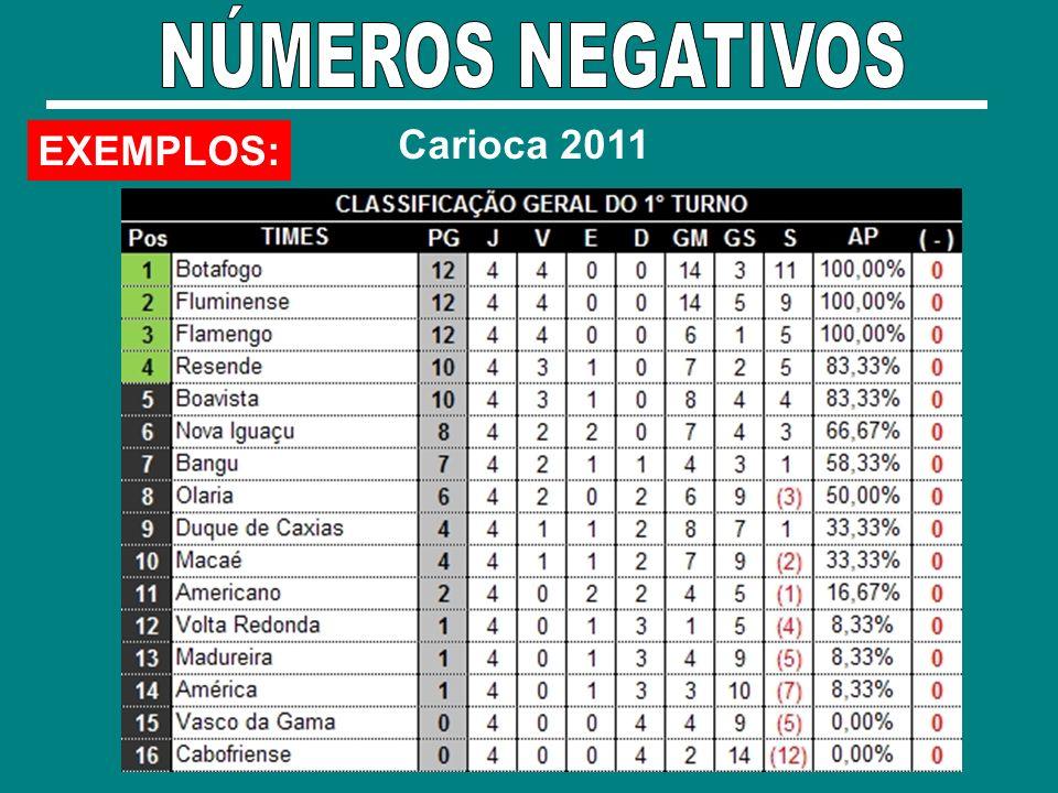 EXEMPLOS: Carioca 2011